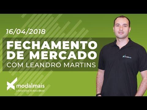 Fechamento de Mercado com Leandro Martins! 16/04/2018