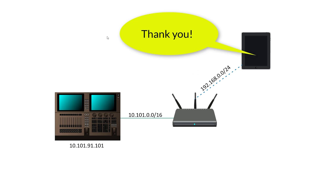 hight resolution of how to set up your wireless network for irfr or arfr classic electronic theatre controls inc