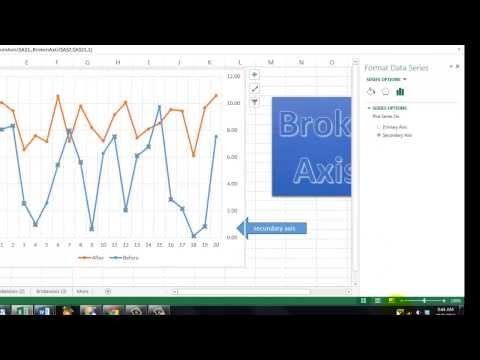 Does Excel Have A Broken Axis?