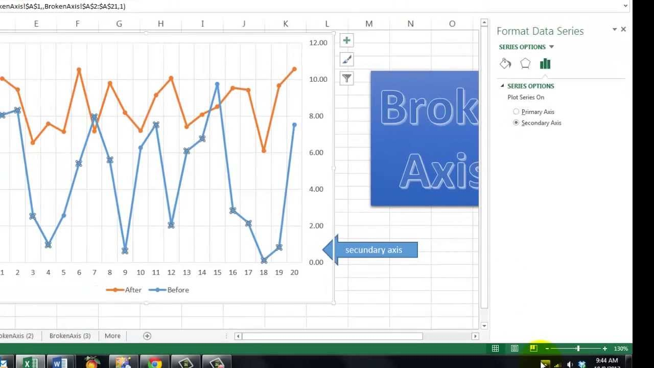 Does excel have a broken axis youtube ccuart Gallery