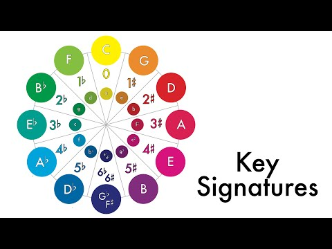 Major Key Signature Review