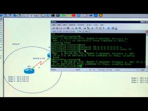 CCNP OSPF Virtual Link Ahmed Abdallah