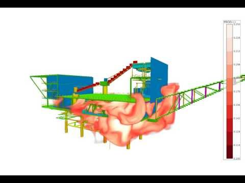 Explosion simulation for an offshore facility in Peninsular Malaysia