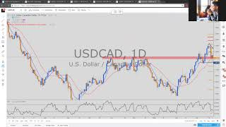 Ricky Andrade LIVE Forex Analysis 5/7/18