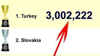 Türkiye'yi Dünya Tıklama Birincisi Yapan Video: Can Sıkıntınıza İyi Gelecek Web Siteleri