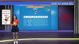 Nhật ký Asiad số 3: O.Việt Nam có thể sẽ đá penalty ngay từ vòng bảng với O.Nhật Bản | VFF Channel