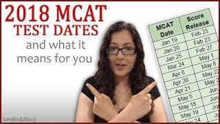 2018 MCAT Test Dates and What it Means for You