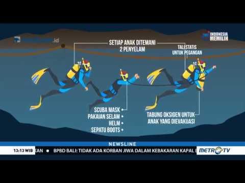 Metode Evakuasi Anak-anak yang Terjebak di Gua Thailand