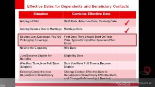 Benefits | Adding Contacts and Updating Dependent Coverage and Beneficiaries video thumbnail