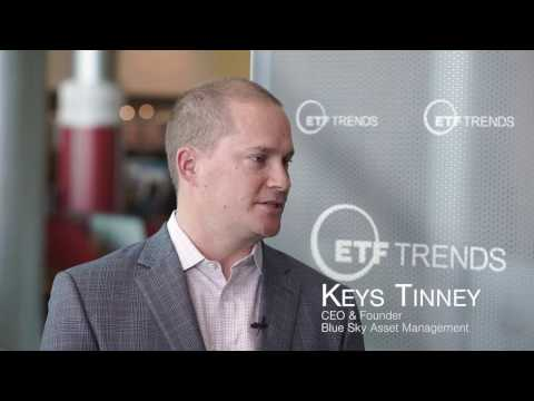 Dynamic Market Exposure, Risk Management with Smart Beta ETFs