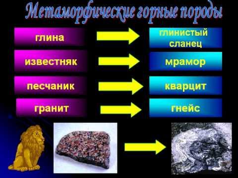 Приведите примеры горных пород и минералов Школьные