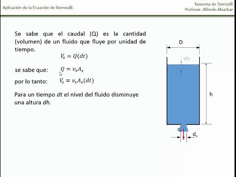 Teorema de Torricelli parte 1