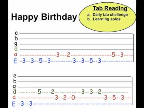 Happy Birthday guitar tab - YouTube