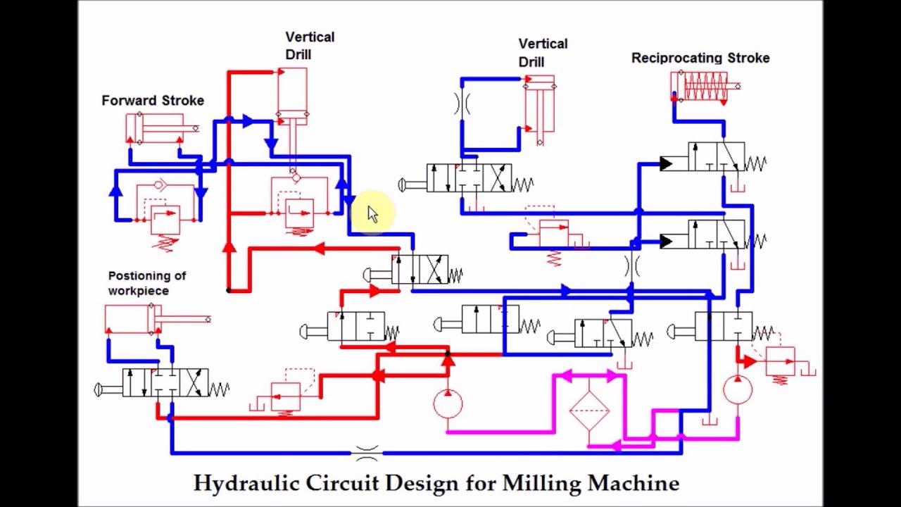 Hydraulic Circuit For Milling Machine_Nirma University