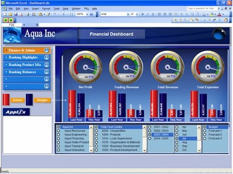 Learn How To Create Excellent Interactive Microsoft Excel Dashboards - Advanced excel dashboard templates
