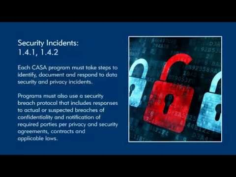 Privacy & Security Training - Program Administration