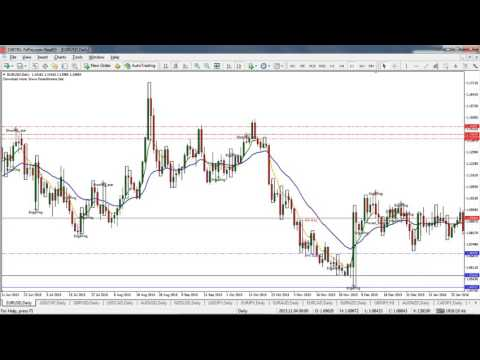 Trading The Trend: 1hr Forex Charts