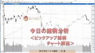 【株の学校123】(2018年6月1日)今日の銘柄分析<ピックアップ銘柄チャート解説>