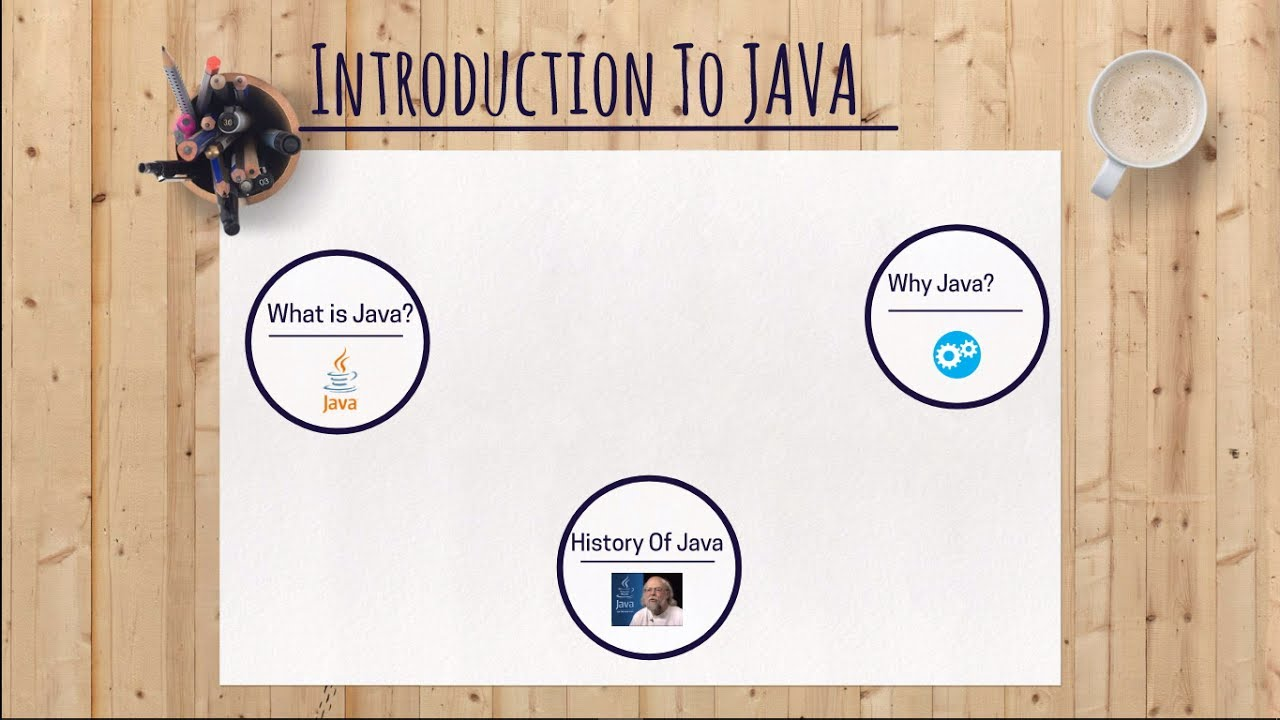 Lecture 1 introduction to java programming core java tutorials lecture 1 introduction to java programming core java tutorials for beginners baditri Gallery
