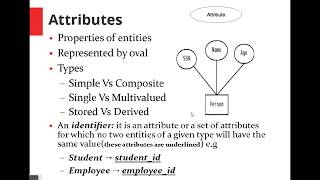 Design and Implementation of Database - lecture3 - Conceptual Modeling -  Entities & Attributes