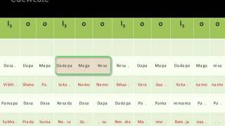 Learn Carnatic Classical Vocals:  8-3 Geetham