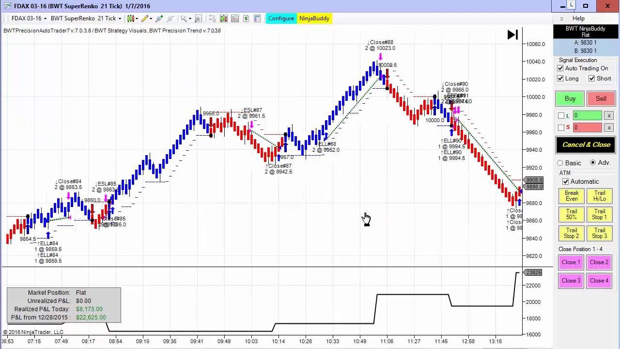 Eurex trading system