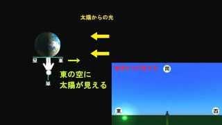 3次元CGで「地球の自転と太陽・月の動き」の解説ムービーを作成しまし...