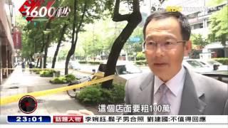 發燙房租毀商圈 東區金店面養蚊【3600秒】