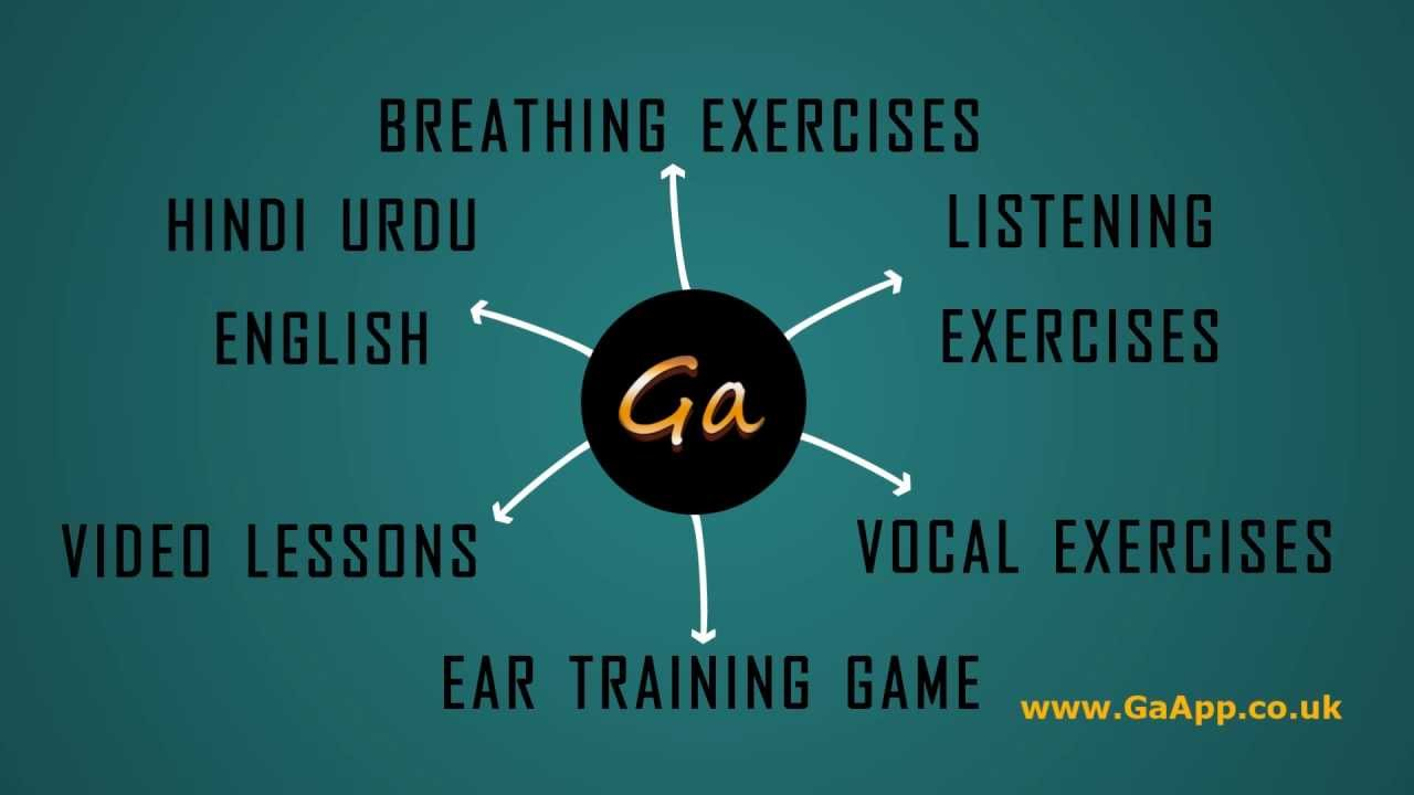 How To Sing - Bollywood Singing Lessons in Hindi/Urdu/English With ...
