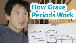How Credit Card Grace Periods Work | BeatTheBush