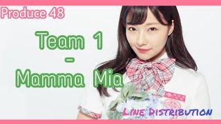 [Produce 48] Team 1 - Mamma Mia (KARA)   Line Distribution
