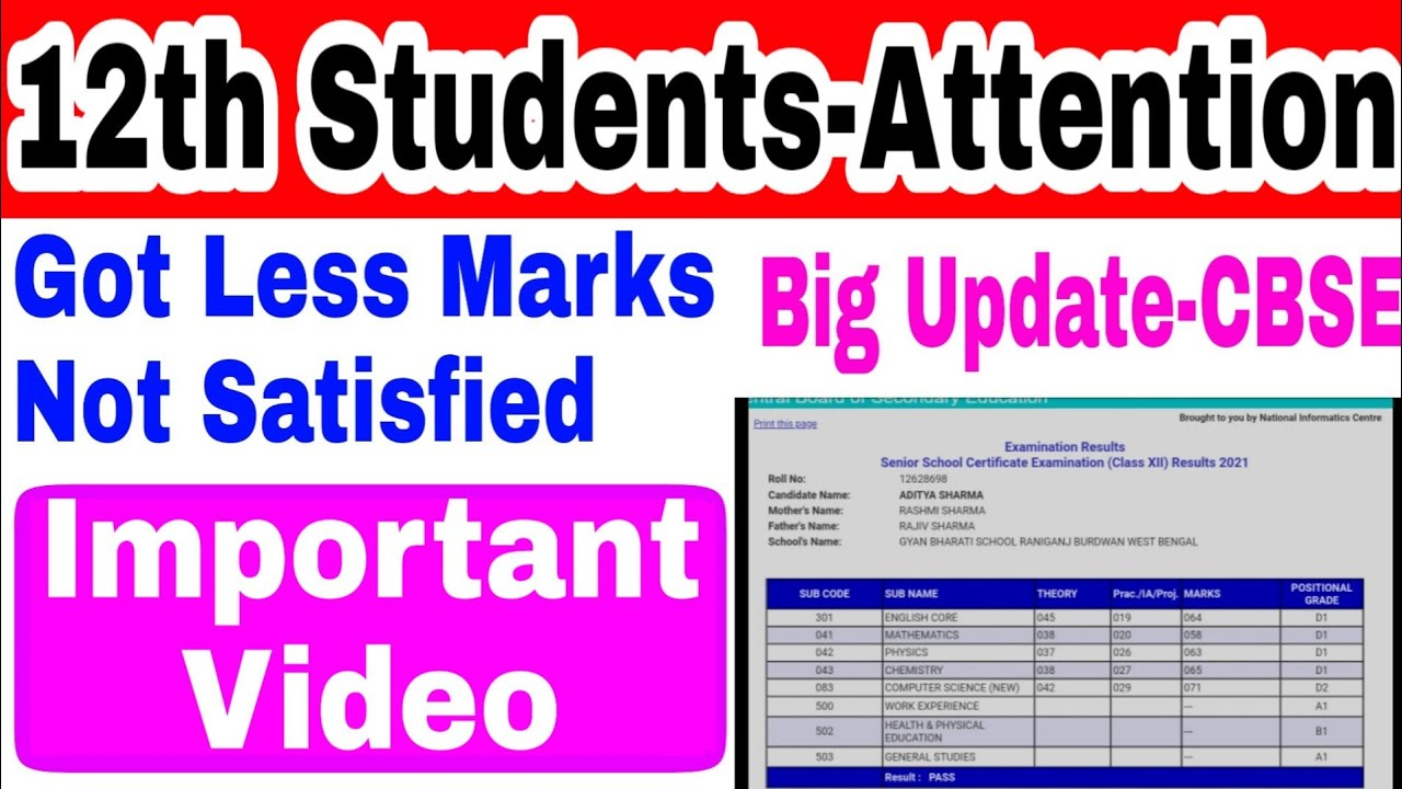 Attention 12th Students-Big Update by CBSE/ 2021 Results