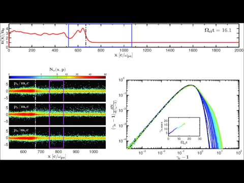 Non-thermal electrons in a low Mach number shock