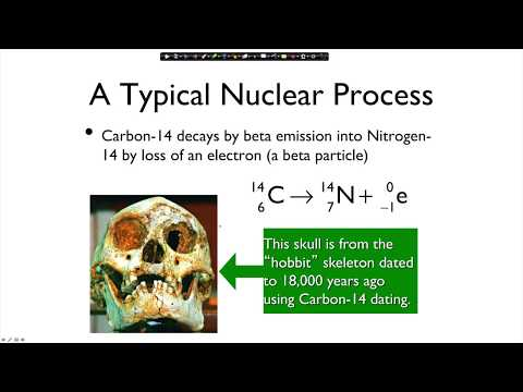 Chapter 11 - Nuclear Chemistry