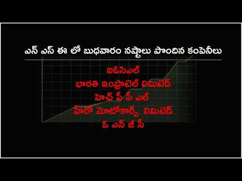 14-03-2018 DailyStockMarketUpdates || S&P Sensex || Nifty 50 || Commodities || Currency (In Telugu)