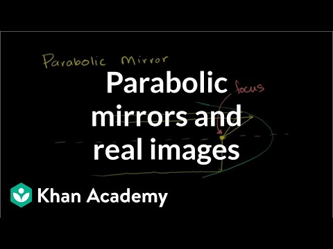 Parabolic mirrors and real images | Geometric optics | Physics | Khan Academy