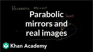 Parabolic mirrors and real images | Geometric optics | Physics | Khan Academy