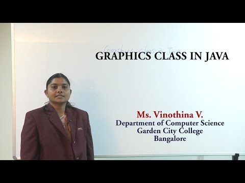 Graphics class in Java