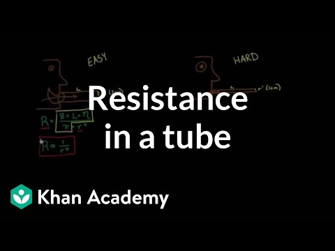 Resistance In A Tube   Circulatory System Physiology   NCLEX-RN   Khan Academy