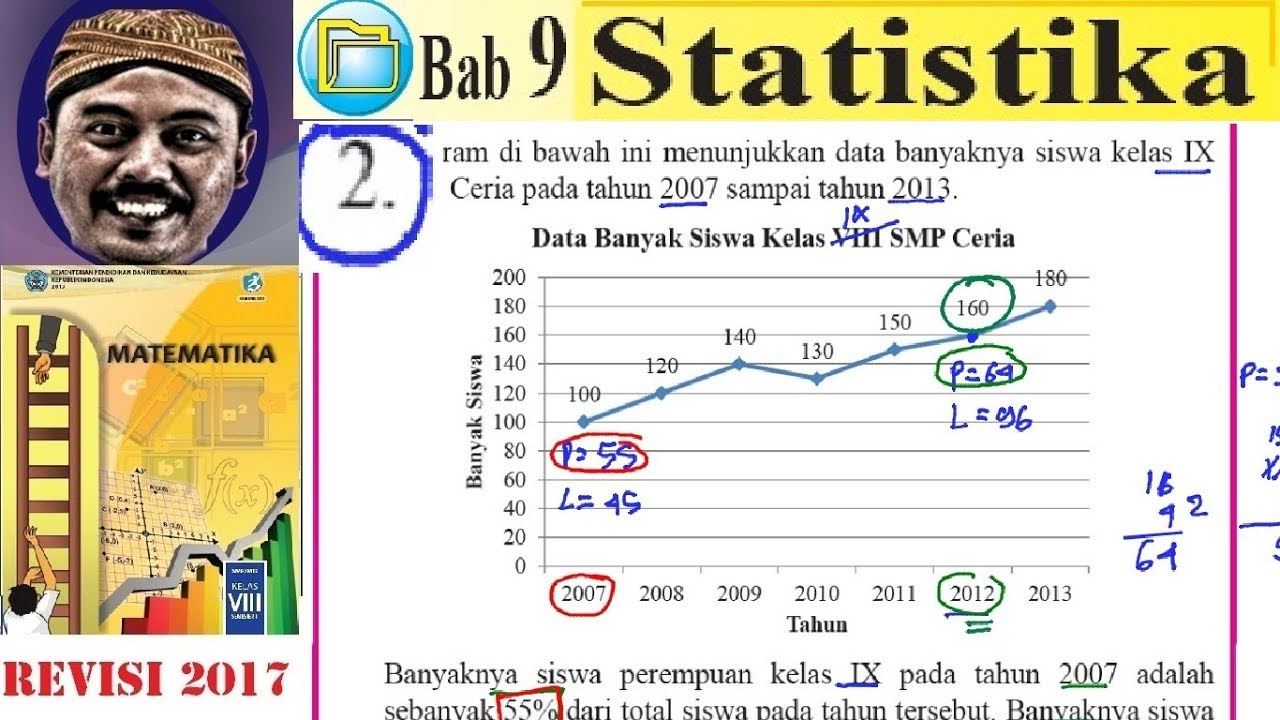 Matematika untuk smp kelas viii semester 2. Statistika Matematika Smp Kelas 8 Bse K13 Rev 2017 Lat 9 1 No 02 Membaca Grafik Youtube