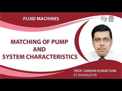 Matching of Pump and System Characteristics