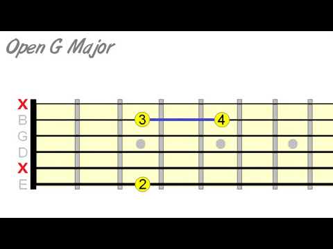 Easy Guitar Chord Melody Using Open Chords