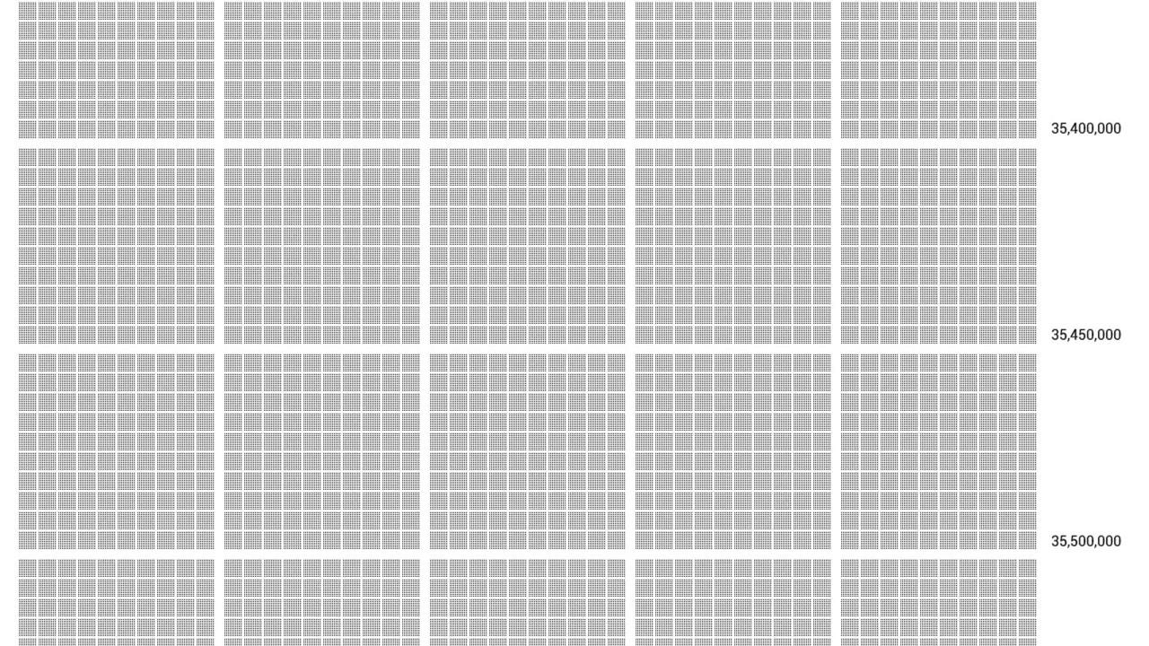 one billion dots  warning - may cause dizziness