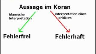 Fehler im Koran!