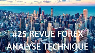 REVUE FOREX ANALYSE TECHNIQUE #25 -06 Octobre 2018 MASTER FENG TRADING