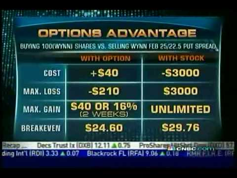 Option trading book cnbc