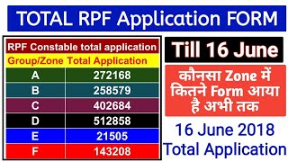 Railway RPF Zone Wish Total Form Fill up Till 16 June 2018 | RRB RPF Zone Wise Total Application