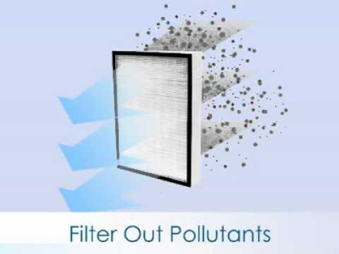 CADR & HEPA Filters