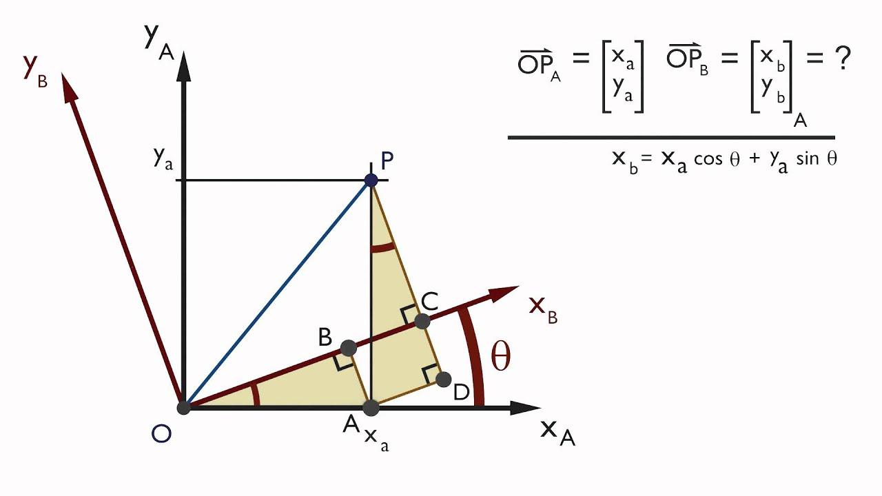 Rotational Transform Matrix Derivation