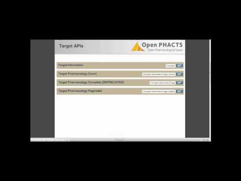 Using the Open PHACTS API